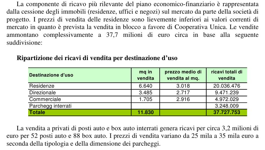 Scandicci nuovo centro come cambia il costo al metro - Prezzo al metro quadro di un immobile ...